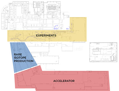 A labeled layout shows the accelerator, rare-isotope production area, and experimental area of FRIB.